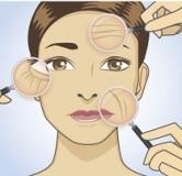 جلوگیری از چروک شدن پوست در زمان کاهش وزن