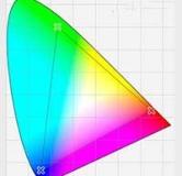 فتوشاپ cc – درس ۳: تنظیم رنگ در فتوشاپ