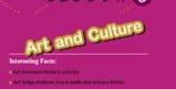 یادگیری زبان انگلیسی پایه یازدهم – درس سوم: هنر و فرهنگ