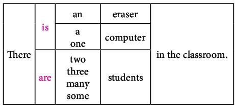 زبان نهم متوسطه