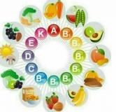 علائم کمبود ویتامین و مواد معدنی در بدن